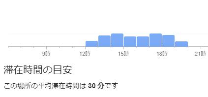 ココマイスター銀座店火曜日