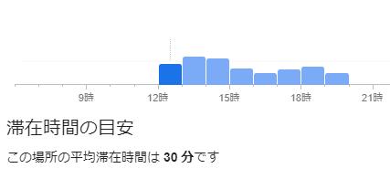 ココマイスター銀座店水曜日